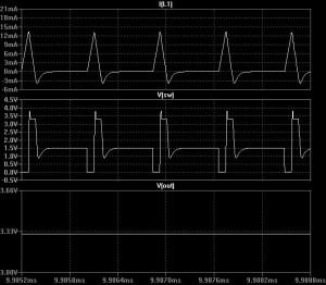 3400B-waves