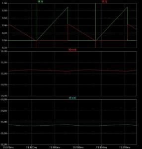 LT8301-waves