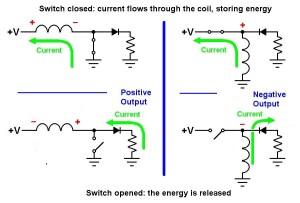 coil-polarity